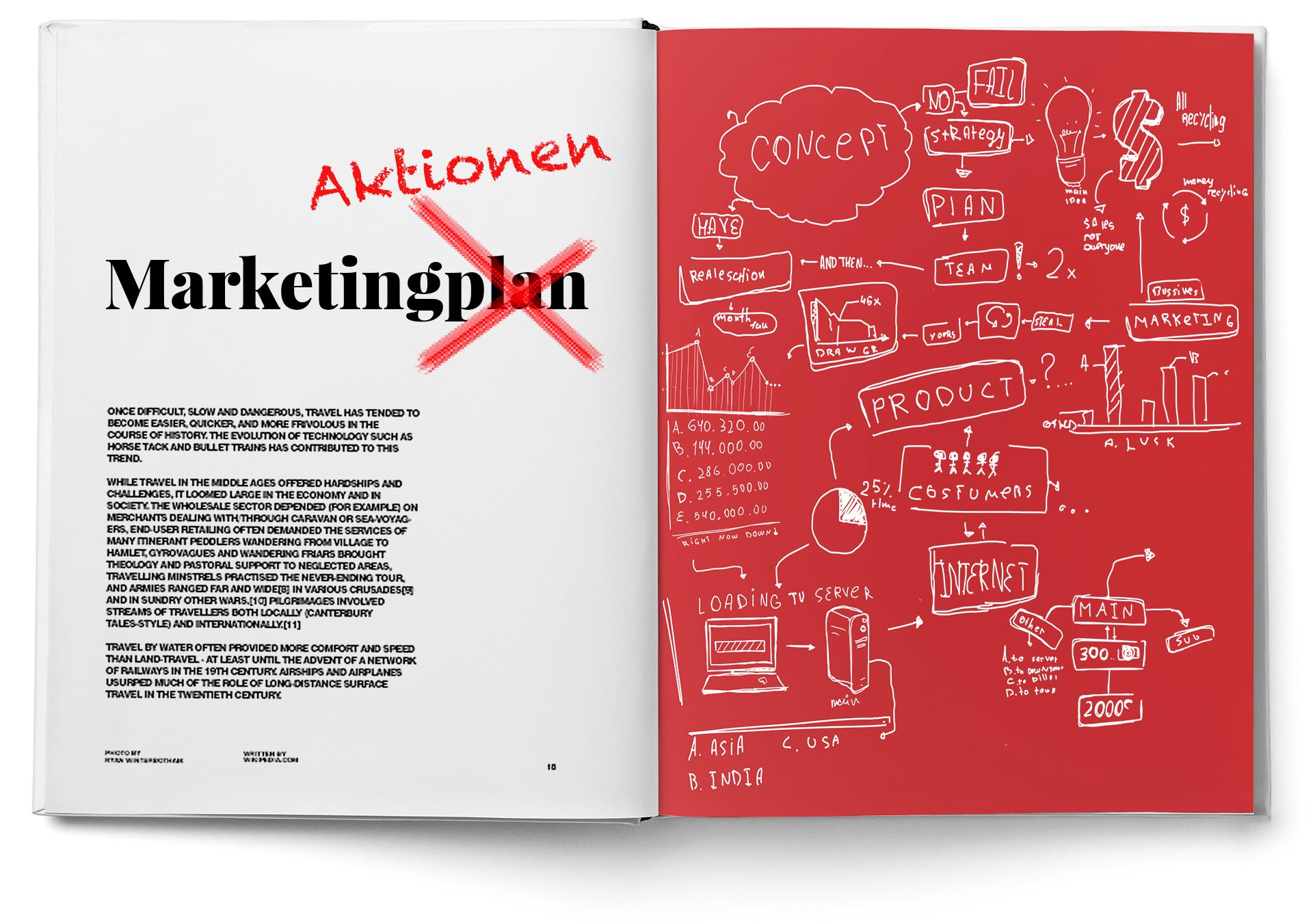 Online Marketingplan, Internetagentur St. Gallen